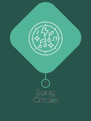 Song Circles
